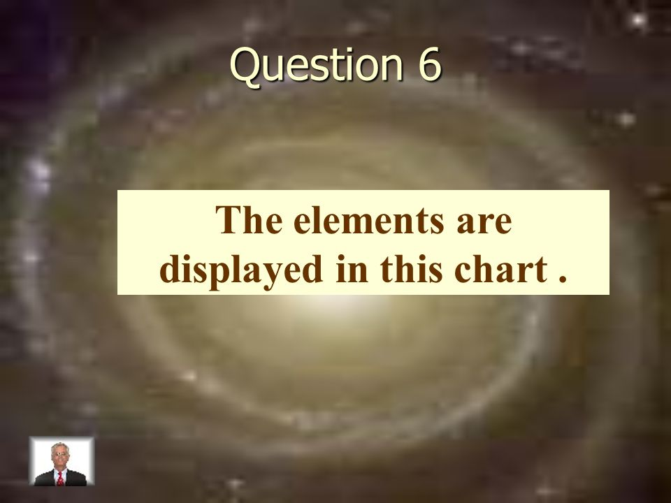 Question 6 The elements are displayed in this chart.
