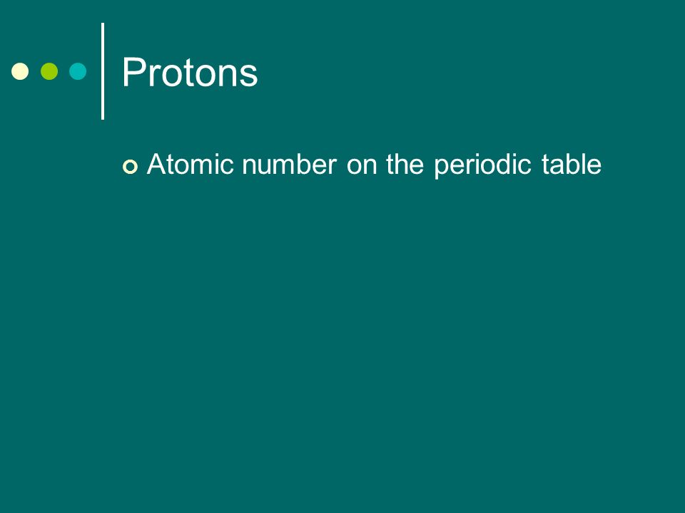 Protons Atomic number on the periodic table