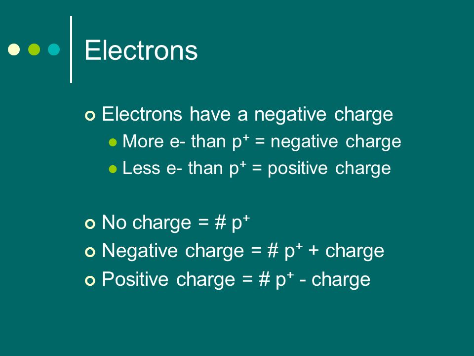 Electrons Electrons have a negative charge More e- than p + = negative charge Less e- than p + = positive charge No charge = # p + Negative charge = # p + + charge Positive charge = # p + - charge
