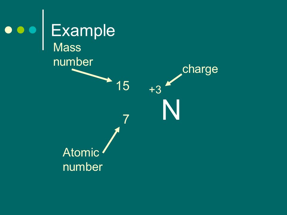 Example N charge Mass number Atomic number