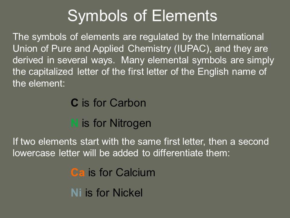Chlorine symbol periodic table 2018 images pictures chlorine symbols of elements the chlorine symbol periodic table urtaz Images