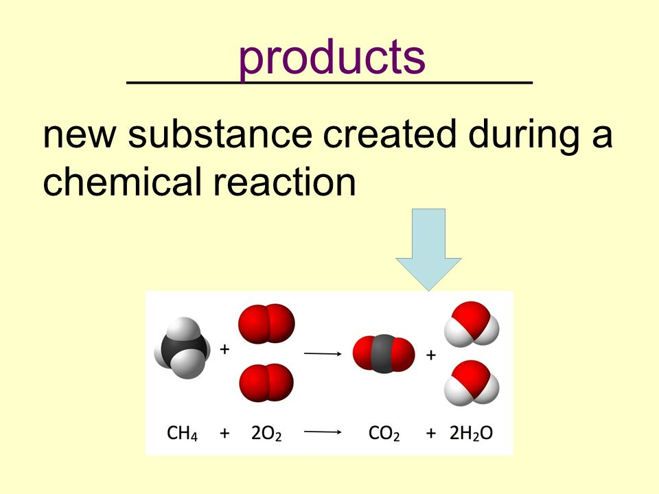 __________________ new substance created during a chemical reaction products