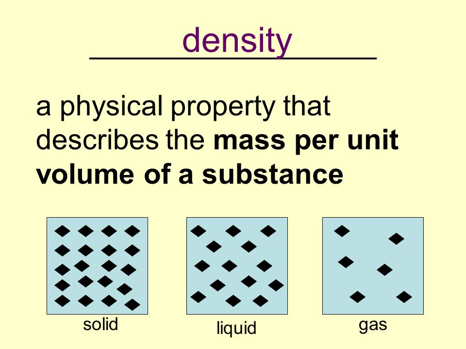 __________________ a physical property that describes the mass per unit volume of a substance solid liquid gas density