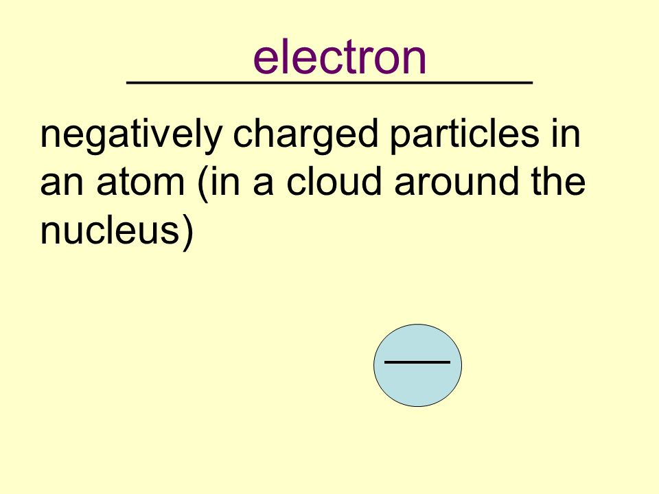 __________________ negatively charged particles in an atom (in a cloud around the nucleus) electron