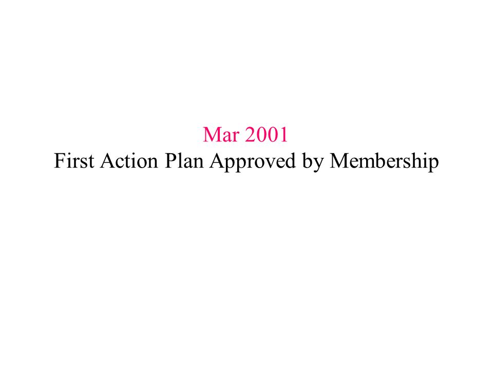 Mar 2001 First Action Plan Approved by Membership