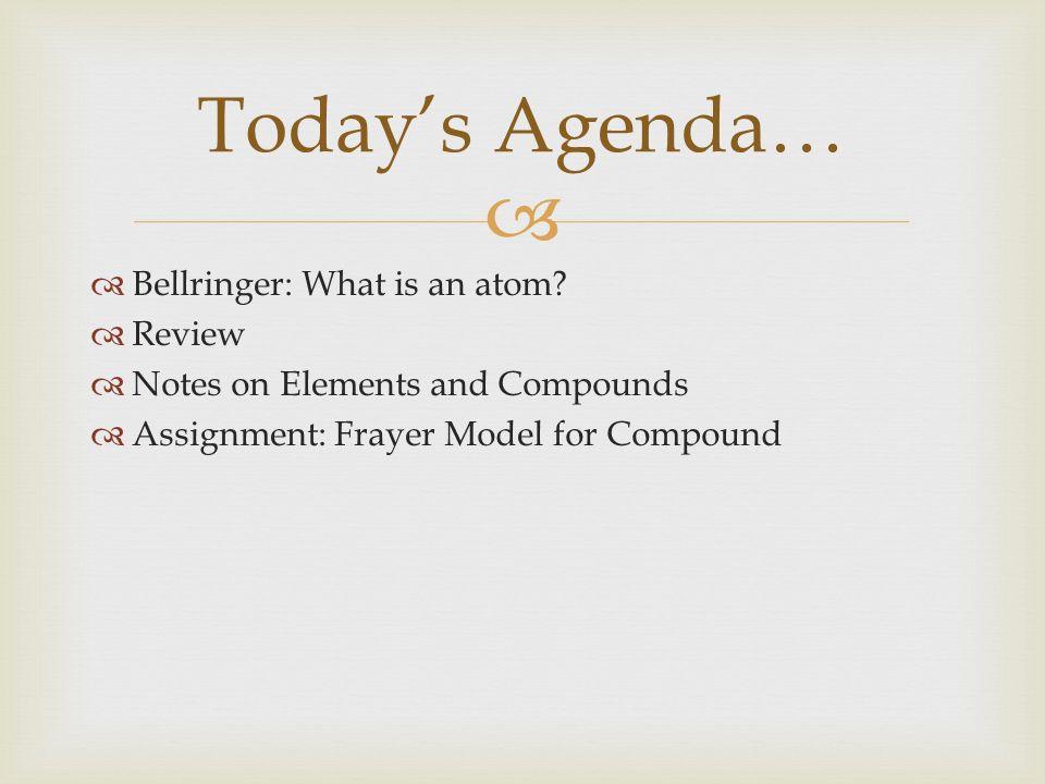 Compound assignment