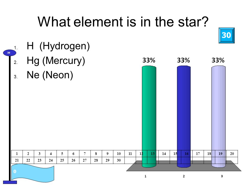 What element is in the star. 1. H (Hydrogen) 2. Hg (Mercury) 3.