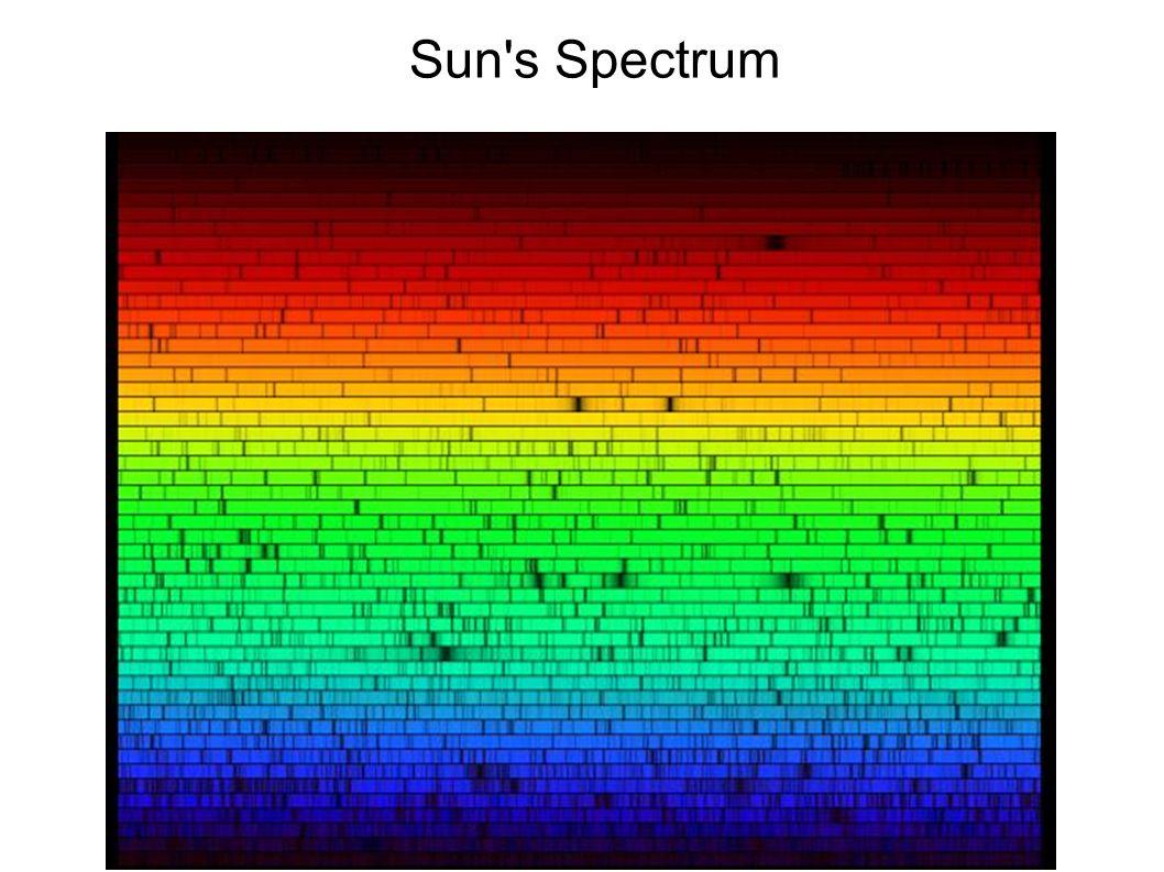 Sun s Spectrum