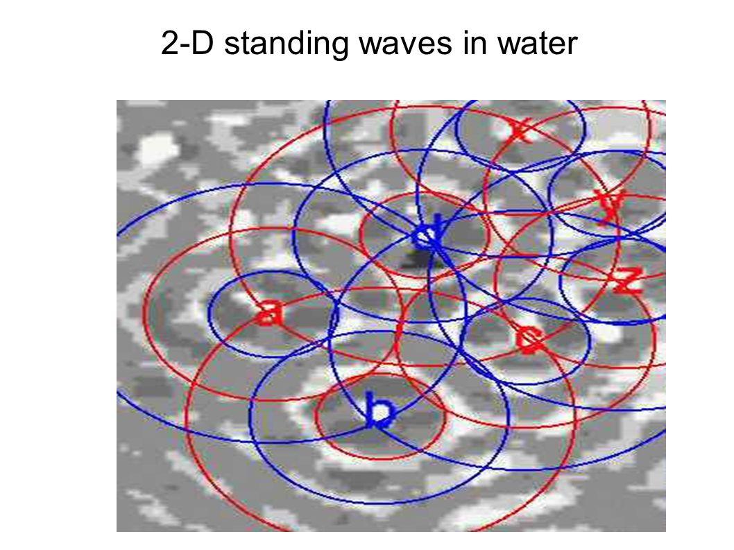 2-D standing waves in water