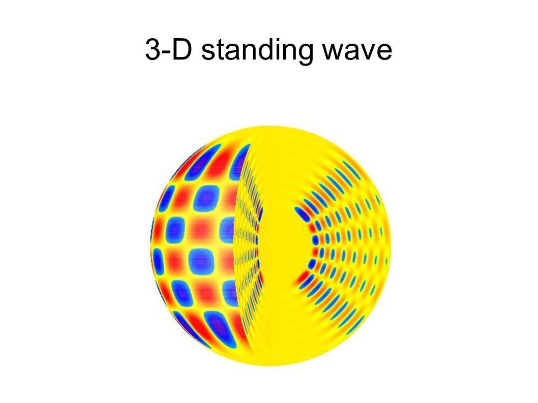 3-D standing wave