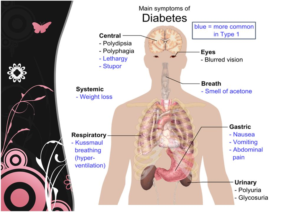 In Focus: A CASE STUDY ON DIABETES MELLITUS. II. PHYSICAL ...