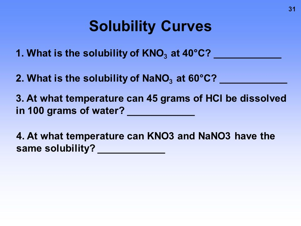 31 Solubility Curves 1. What is the solubility of KNO 3 at 40°C.