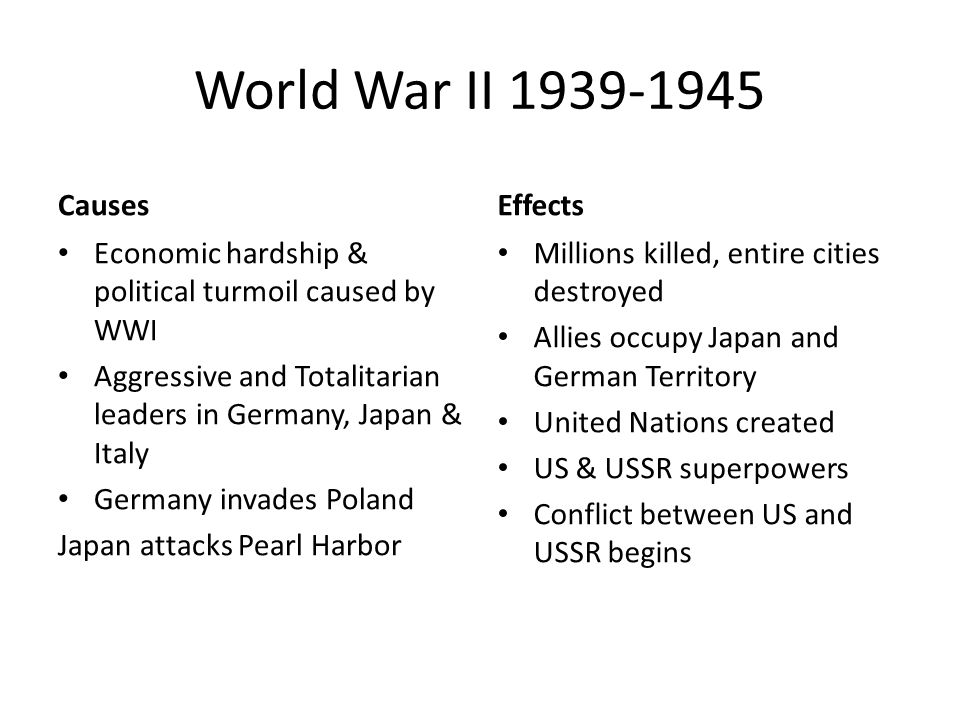 World War II Causes Economic hardship & political turmoil caused by WWI Aggressive and Totalitarian leaders in Germany, Japan & Italy Germany invades Poland Japan attacks Pearl Harbor Effects Millions killed, entire cities destroyed Allies occupy Japan and German Territory United Nations created US & USSR superpowers Conflict between US and USSR begins