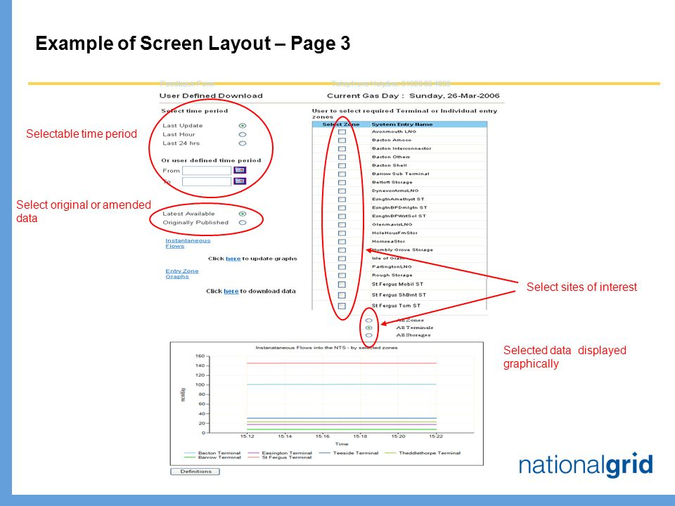 Example of Screen Layout – Page 3 Feedback Form Telephone Helpline: Selectable time period Select original or amended data Select sites of interest Selected data displayed graphically