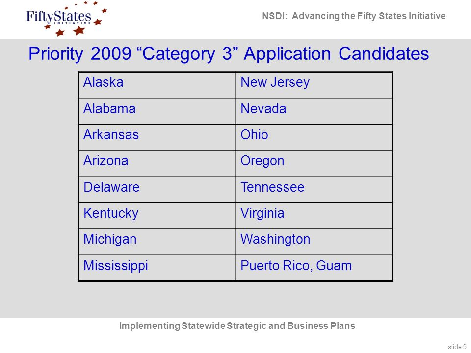 slide 9 NSDI: Advancing the Fifty States Initiative Implementing Statewide Strategic and Business Plans Priority 2009 Category 3 Application Candidates AlaskaNew Jersey AlabamaNevada ArkansasOhio ArizonaOregon DelawareTennessee KentuckyVirginia MichiganWashington MississippiPuerto Rico, Guam