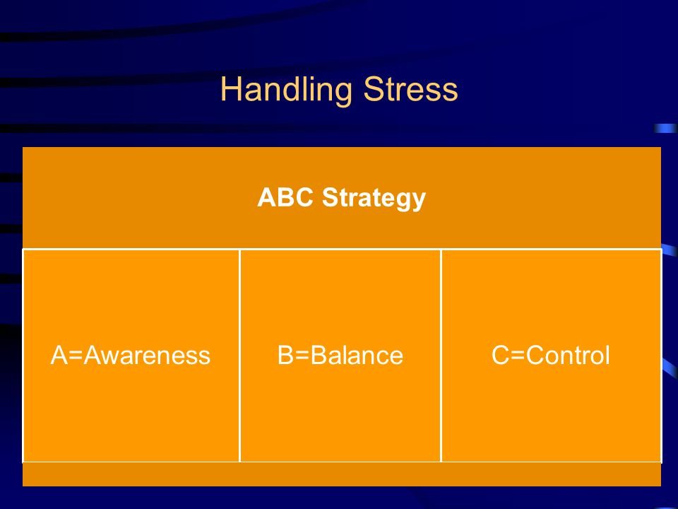 Handling Stress ABC Strategy A=AwarenessB=BalanceC=Control