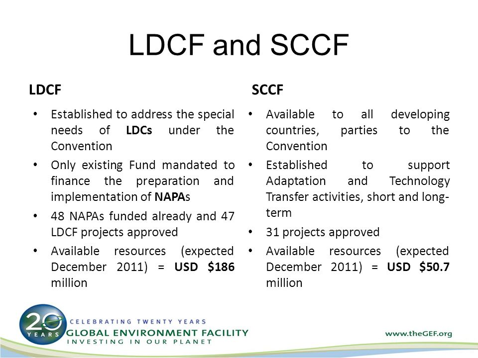 LDCF and SCCF LDCF Established to address the special needs of LDCs under the Convention Only existing Fund mandated to finance the preparation and implementation of NAPAs 48 NAPAs funded already and 47 LDCF projects approved Available resources (expected December 2011) = USD $186 million SCCF Available to all developing countries, parties to the Convention Established to support Adaptation and Technology Transfer activities, short and long- term 31 projects approved Available resources (expected December 2011) = USD $50.7 million 3