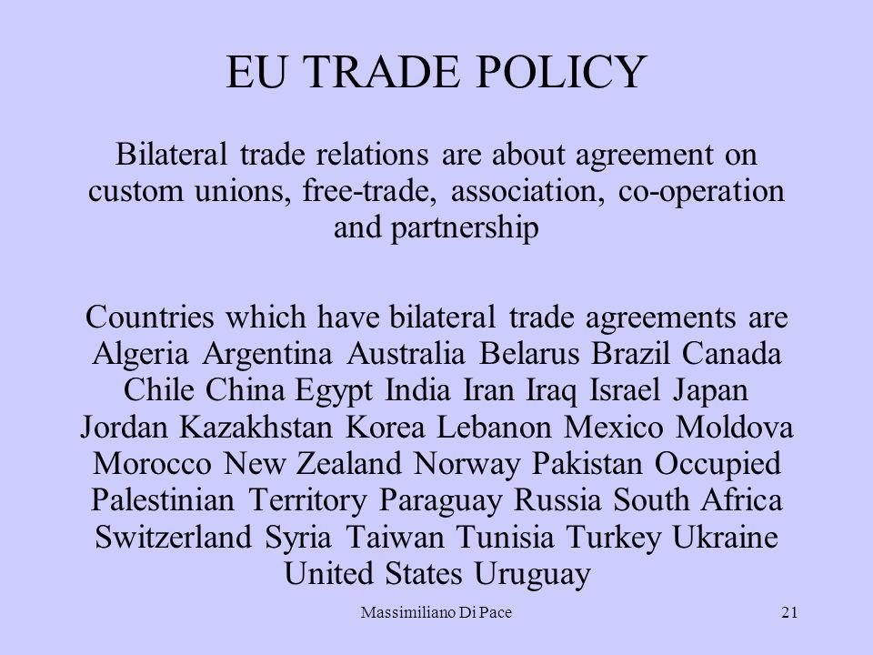 Massimiliano Di Pace1 Eu Trade Policy Eu Has Exclusive Competence On