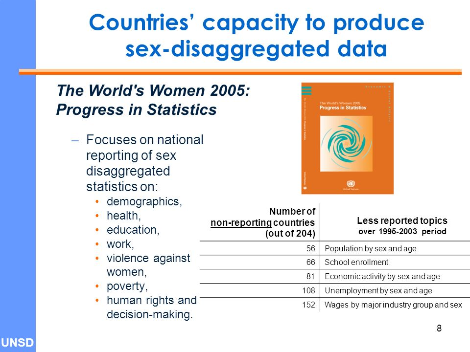 UNSD 8 Countries' capacity to produce sex-disaggregated data –Focuses on national reporting of sex disaggregated statistics on: demographics, health, education, work, violence against women, poverty, human rights and decision-making.