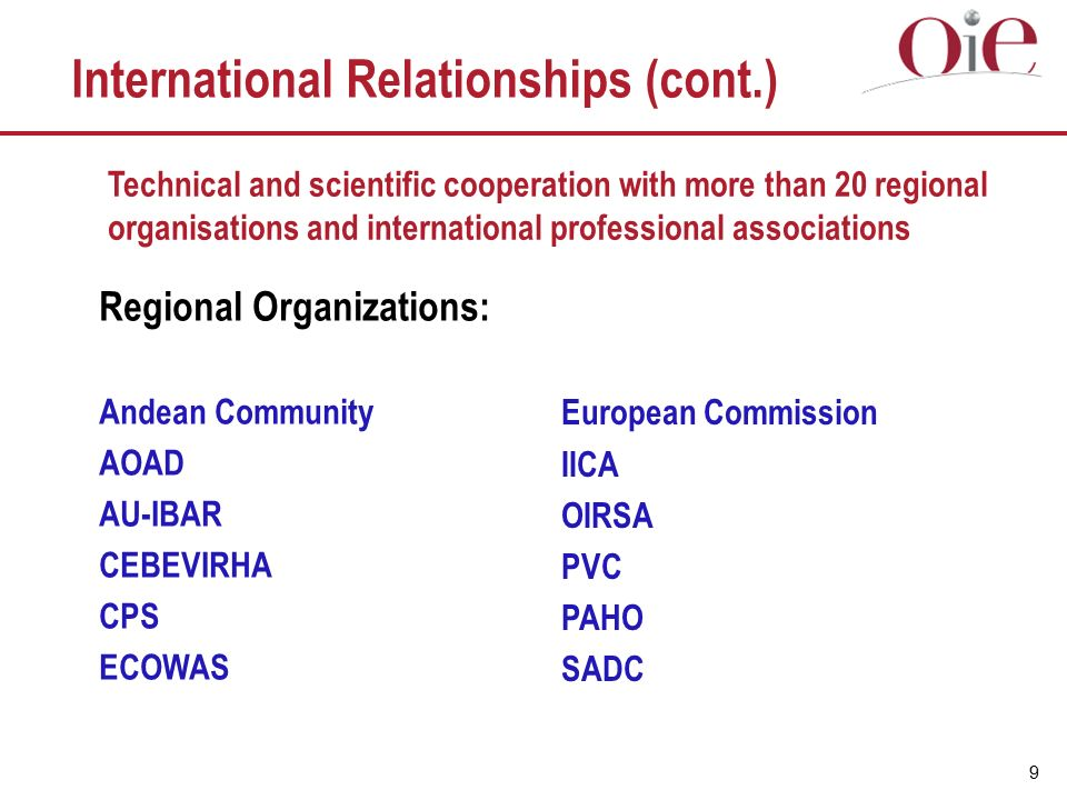 9 International Relationships (cont.) Technical and scientific cooperation with more than 20 regional organisations and international professional associations Regional Organizations: Andean Community AOAD AU-IBAR CEBEVIRHA CPS ECOWAS European Commission IICA OIRSA PVC PAHO SADC