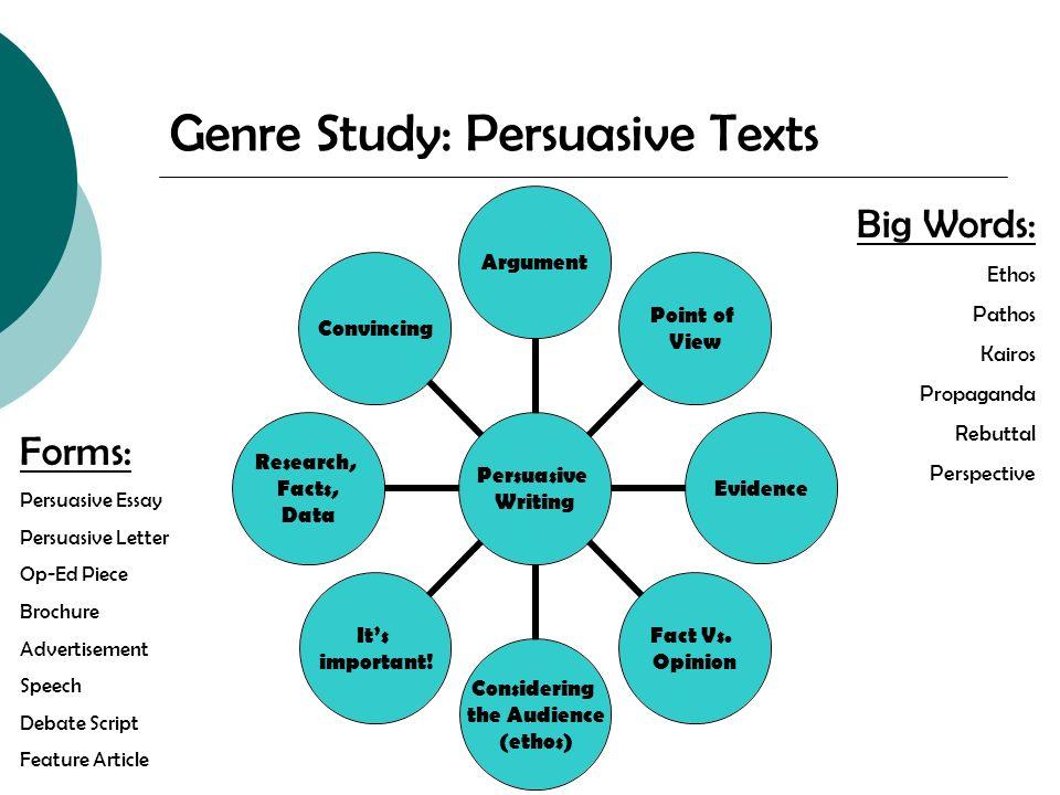 persuasive speech script