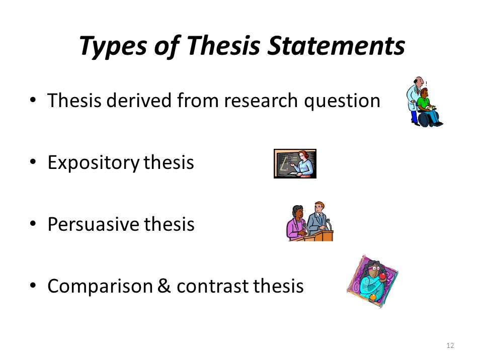 Types Of Thesis Statement