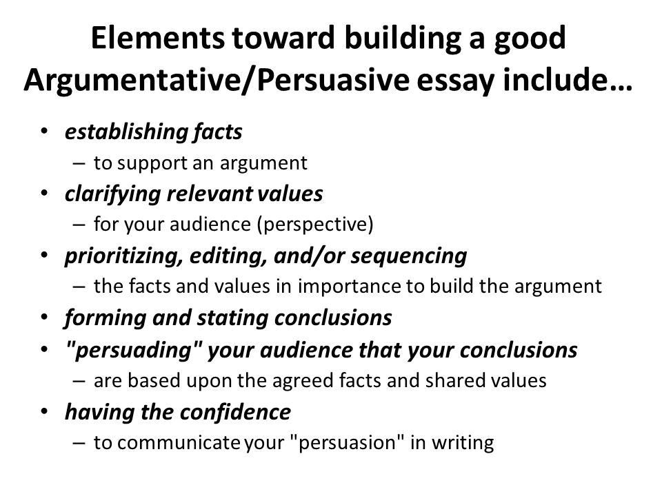 Best way to present an persuasive essay or argument?