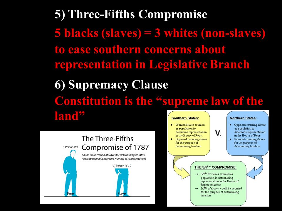 5) Three-Fifths Compromise 5 blacks (slaves) = 3 whites (non-slaves) to ease southern concerns about representation in Legislative Branch 6) Supremacy Clause Constitution is the supreme law of the land