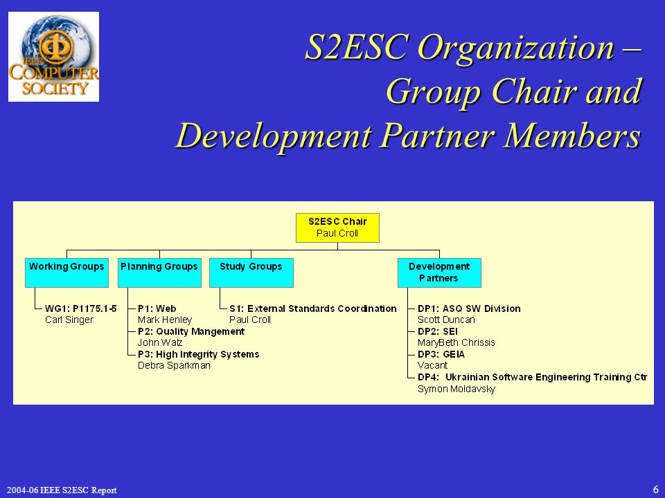 IEEE S2ESC Report 6 S2ESC Organization – Group Chair and Development Partner Members