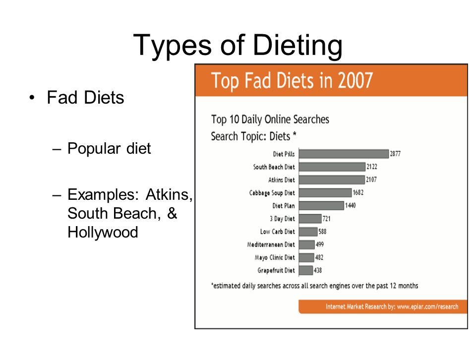8 Types Of Dieting Fad Diets Popular Diet Examples Atkins South Beach Hollywood