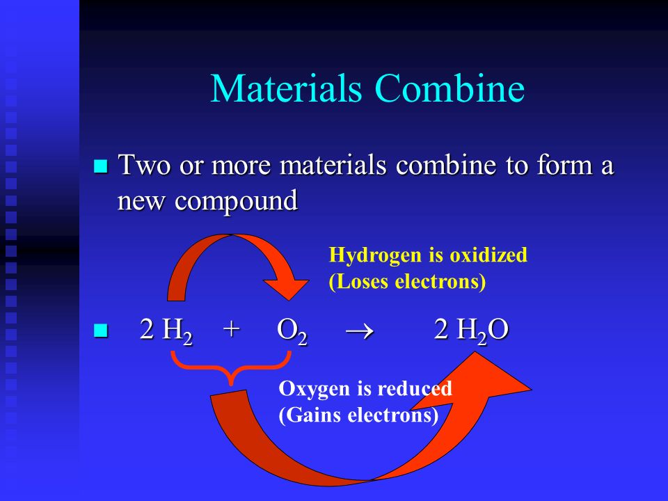 Reaction Types Chemistry Dr. May Single Displacement Reaction A ...