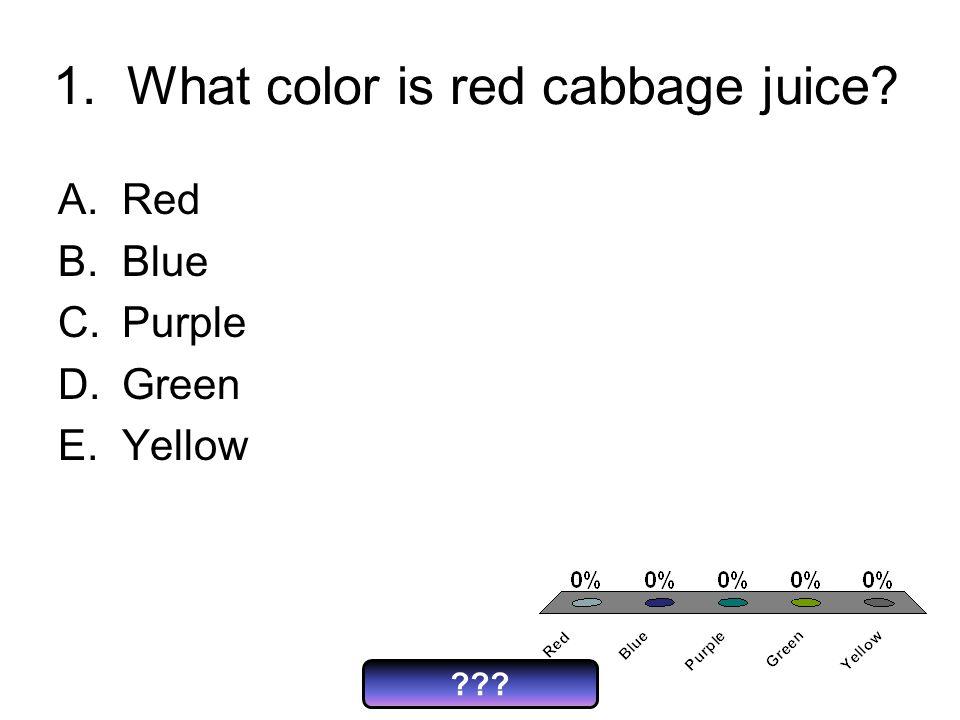 22610 pH Clicker Challenge 1What color is red cabbage juice 2 – Alien Juice Bar Worksheet