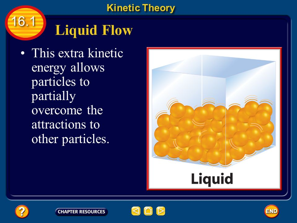 Liquid Flow Kinetic Theory 16.1 Particles in a liquid have ______ kinetic energy than particles in a solid.