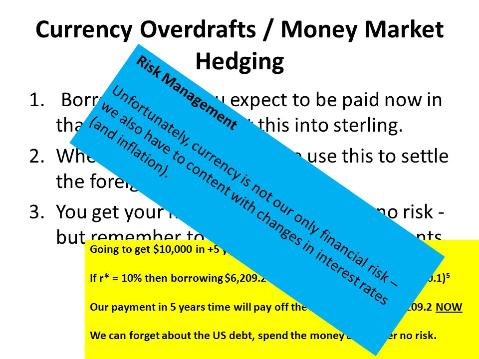 Currency Overdrafts / Money Market Hedging 1.