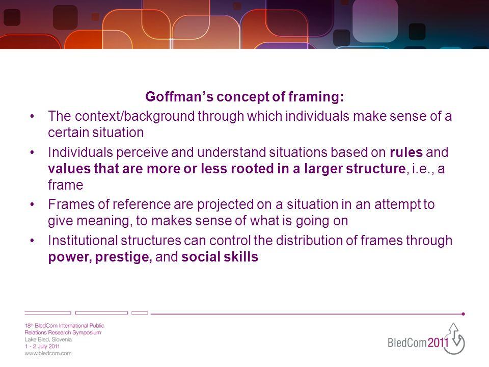 Beautiful Frame Goffman Pictures - Frames Ideas - ellisras.info