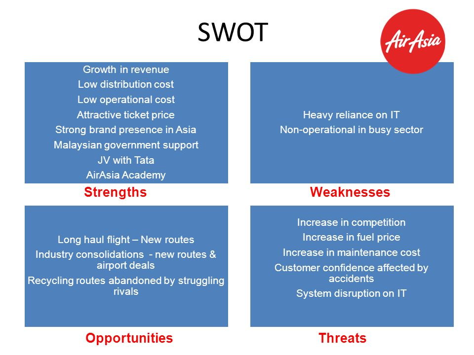 a swot analysis of shouldice
