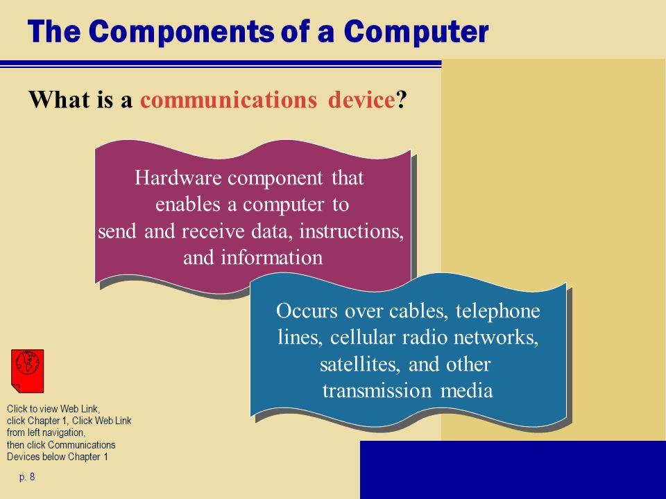 The Components of a Computer What is a communications device.