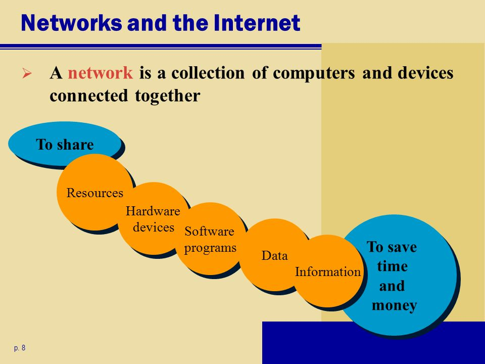 To share Networks and the Internet  A network is a collection of computers and devices connected together p.