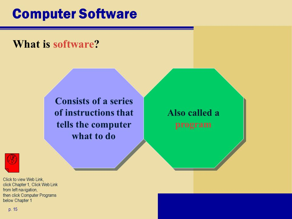 Consists of a series of instructions that tells the computer what to do Computer Software What is software.
