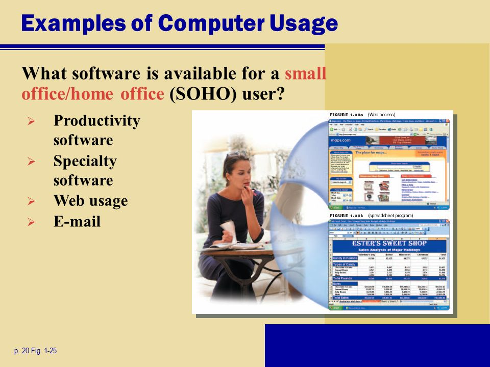 Examples of Computer Usage p. 20 Fig.