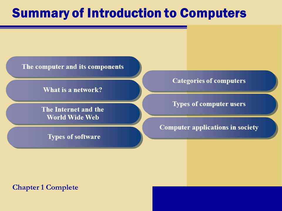 Summary of Introduction to Computers The computer and its components What is a network.
