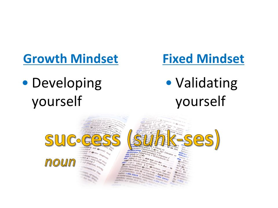 Source: Dweck, C. (2006) Mindset: The new psychology of success.
