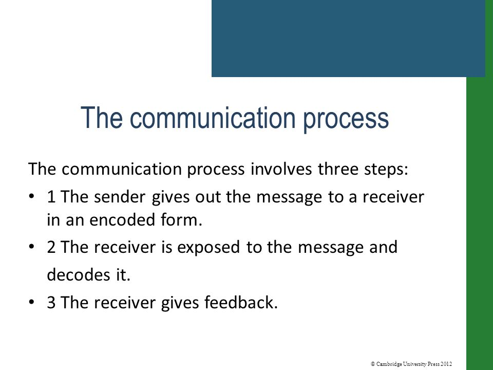 © Cambridge University Press 2012 The communication process The communication process involves three steps: 1 The sender gives out the message to a receiver in an encoded form.