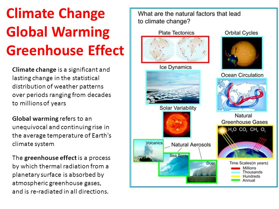 Climate Change - Weather Patterns?