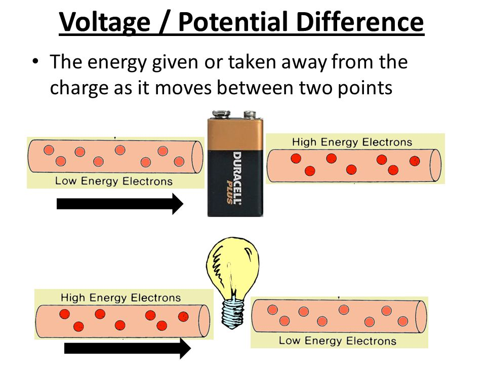 Voltage / Potential Difference The energy given or taken away from the charge as it moves between two points