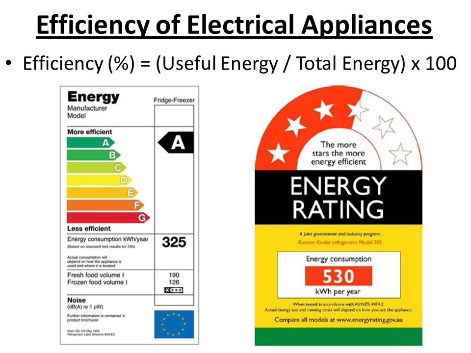 Efficiency of Electrical Appliances Efficiency (%) = (Useful Energy / Total Energy) x 100