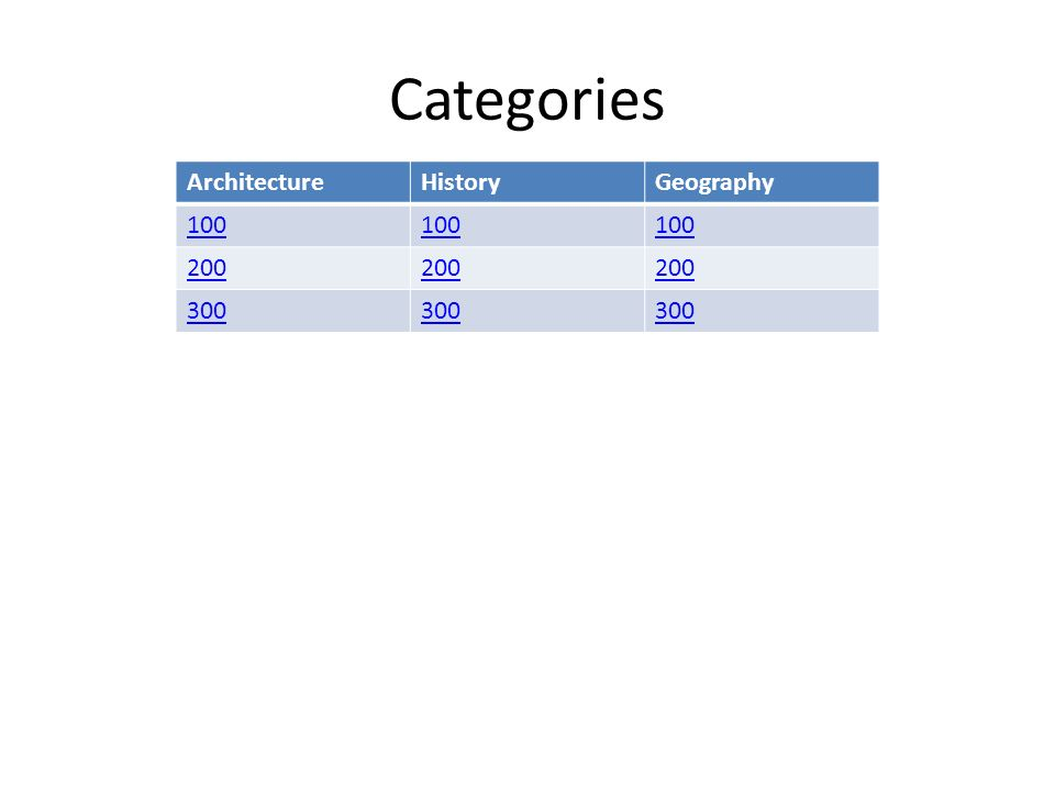 Categories ArchitectureHistoryGeography