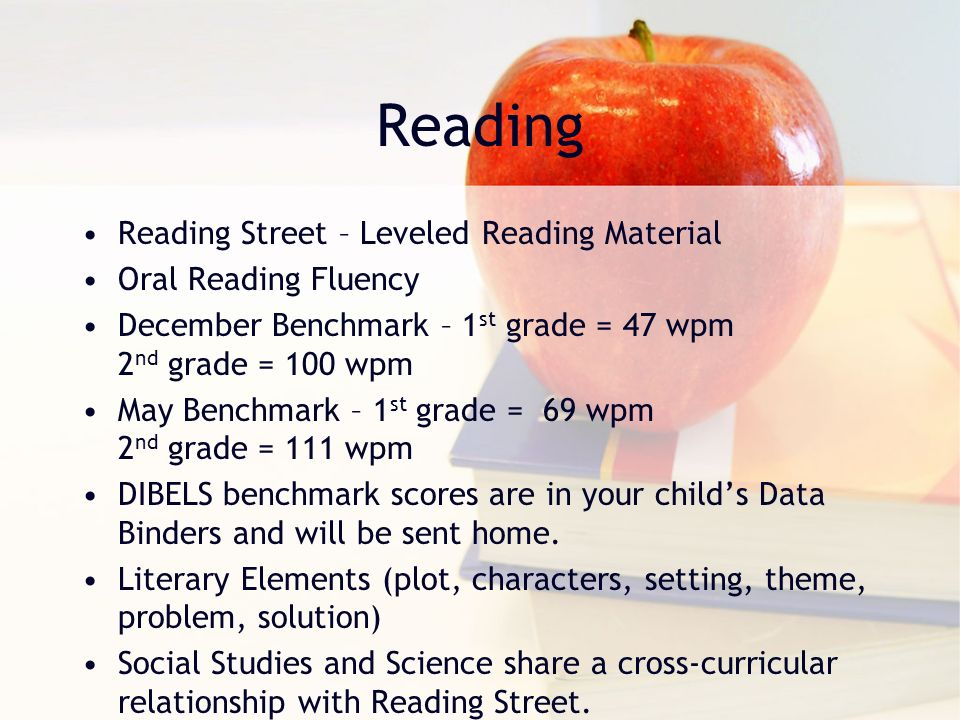 Reading Reading Street – Leveled Reading Material Oral Reading Fluency December Benchmark – 1 st grade = 47 wpm 2 nd grade = 100 wpm May Benchmark – 1 st grade = 69 wpm 2 nd grade = 111 wpm DIBELS benchmark scores are in your child's Data Binders and will be sent home.