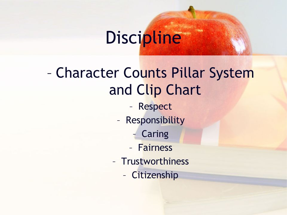 Discipline –Character Counts Pillar System and Clip Chart –Respect –Responsibility –Caring –Fairness –Trustworthiness –Citizenship
