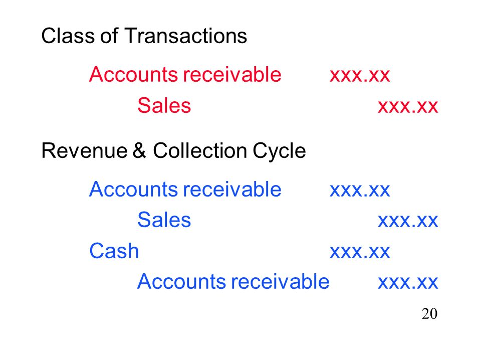 19 Michael Describe a Significant Class of Transactions Describe a Transaction Cycle